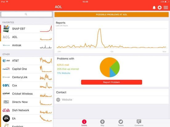Downdetector Alternatives and Similar Apps and Websites