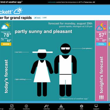 swackett Alternatives and Similar Software - AlternativeTo net