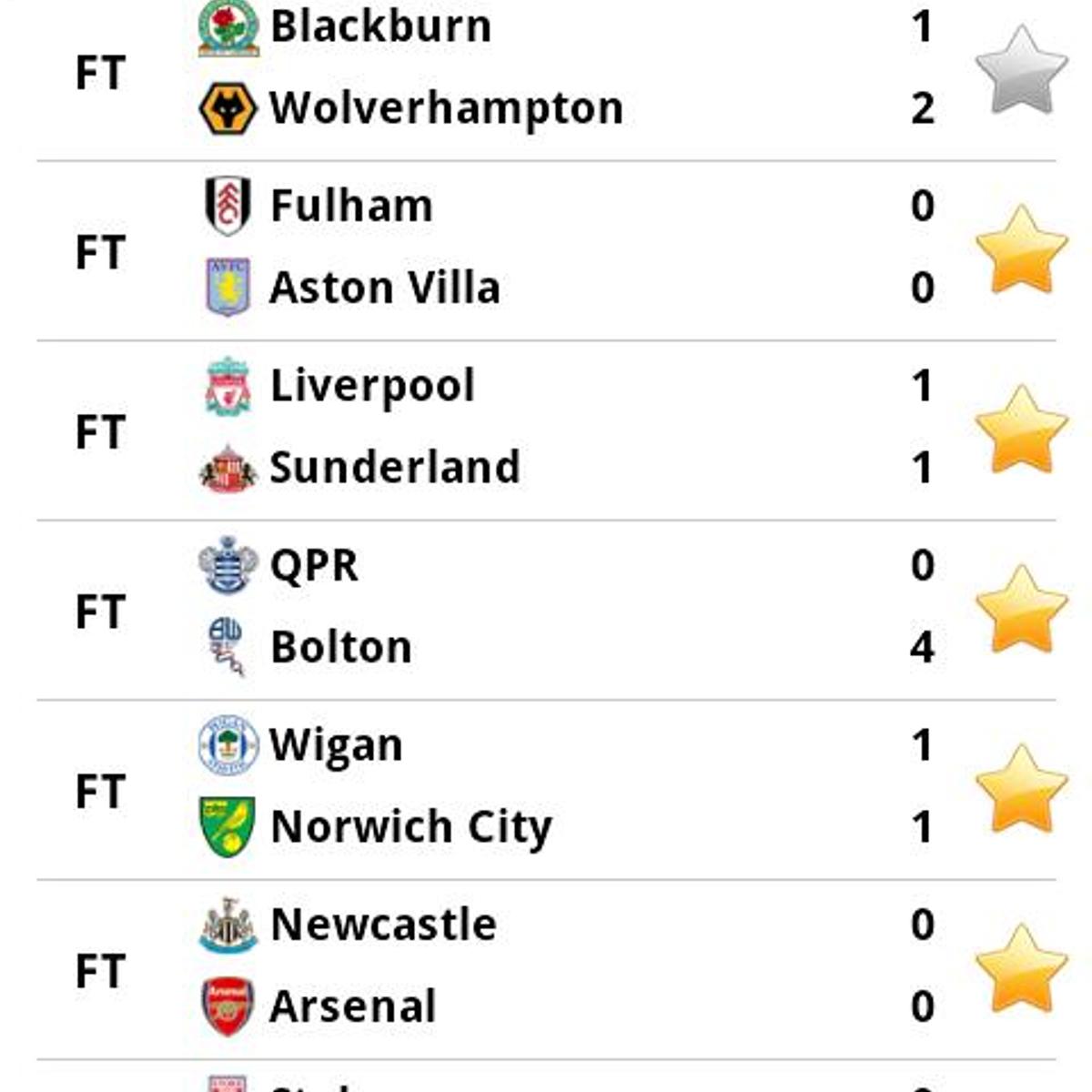 football live score 3 alternatives and similar apps
