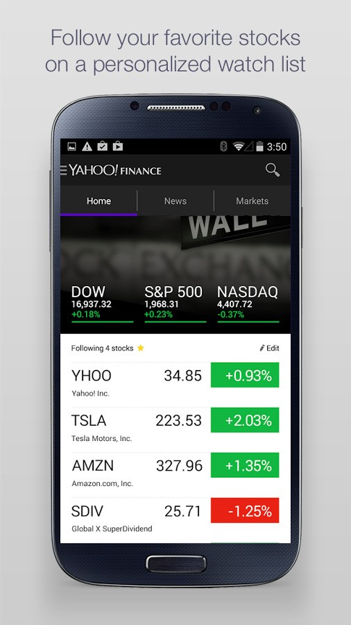 Yahoo Finance Alternatives And Similar Apps And Websites