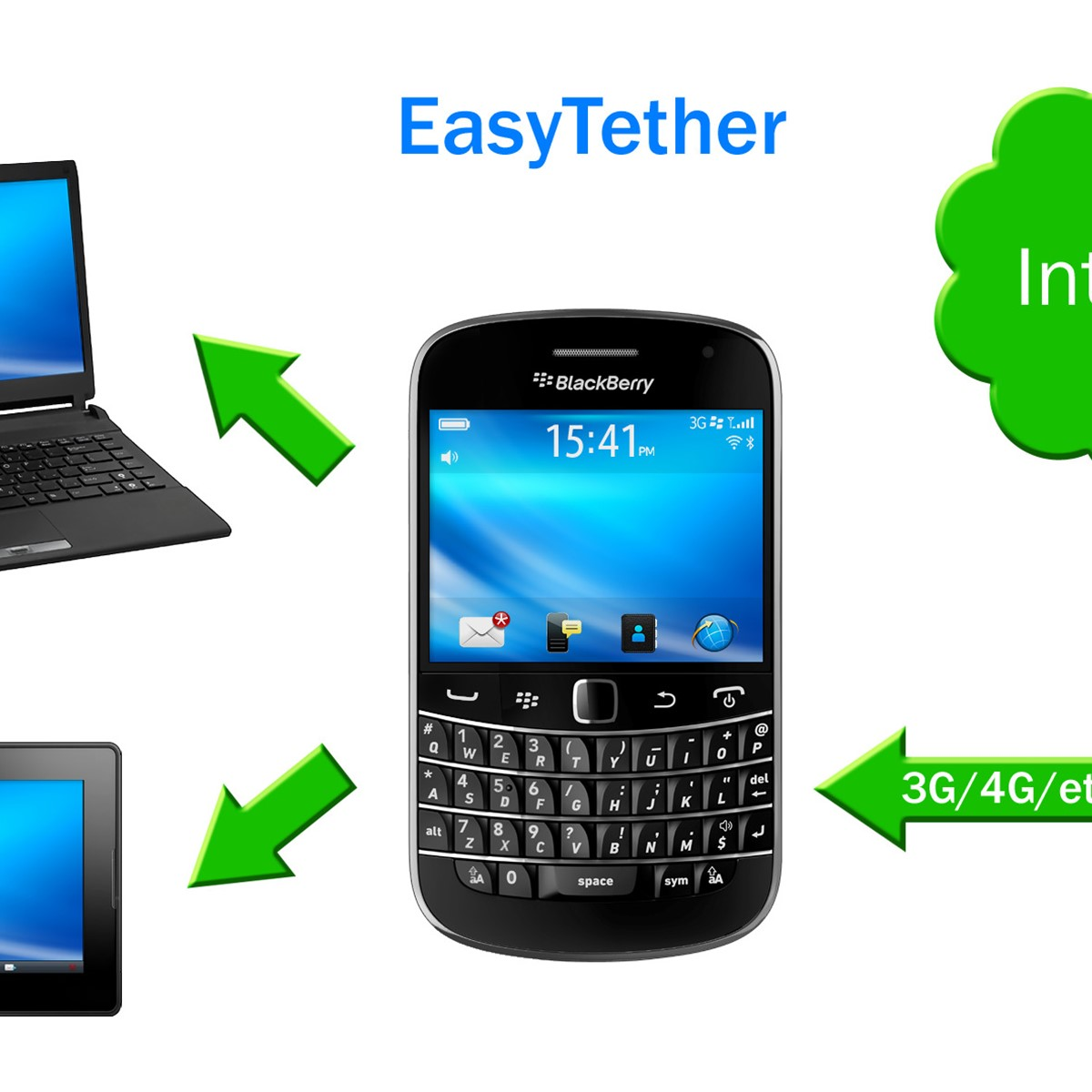 EasyTether Alternatives for iPhone - AlternativeTo net