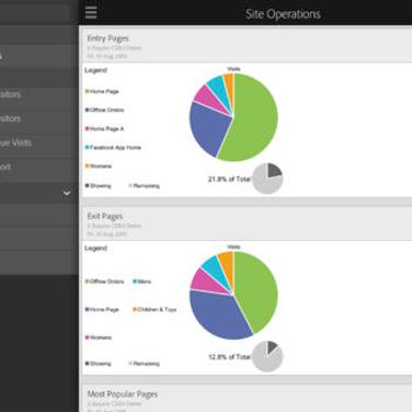 Adobe Analytics Alternatives and Similar Apps and Websites
