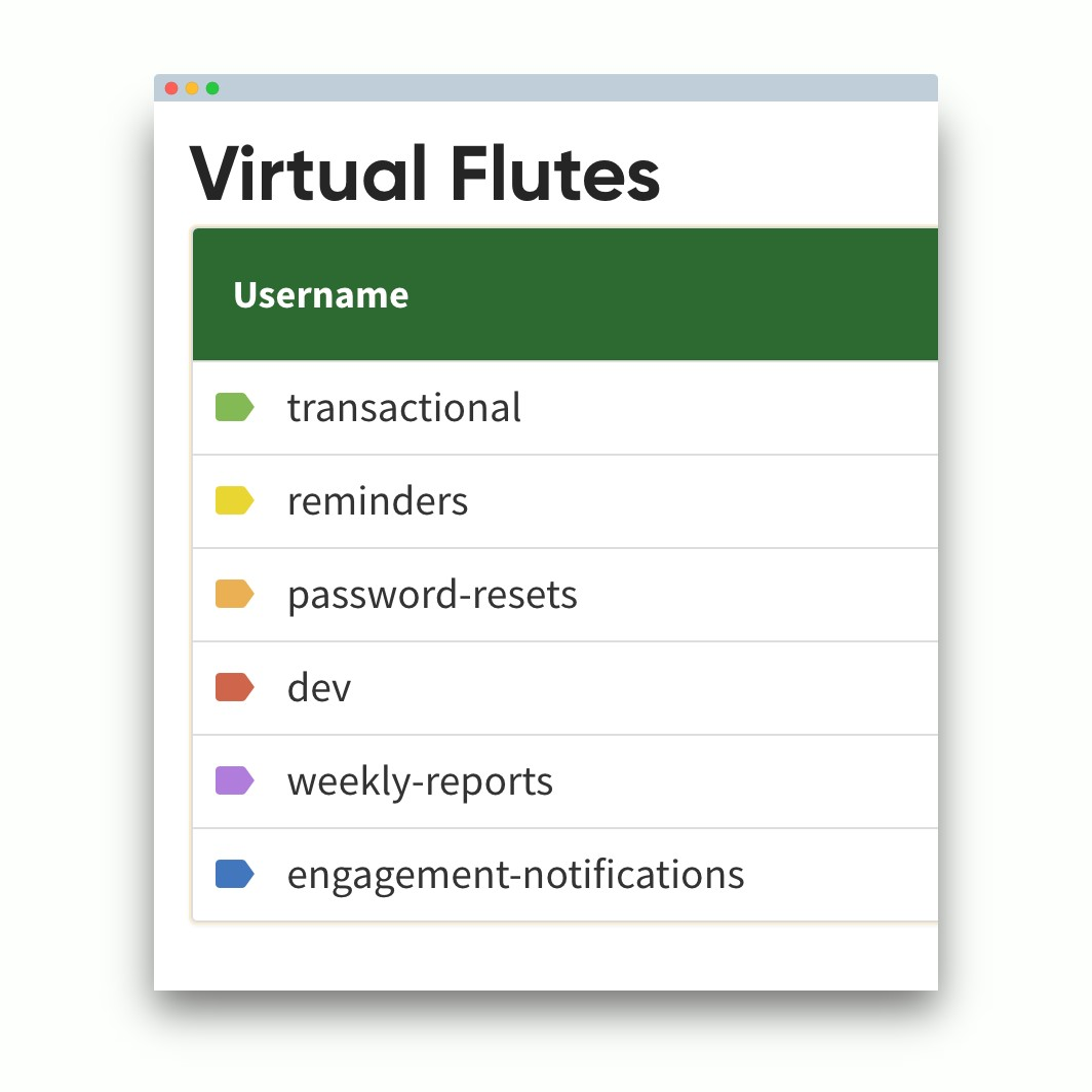 Flute Mail Alternatives and Similar Software - AlternativeTo net