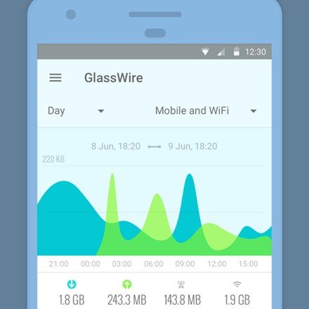 GlassWire also has an awesome Android app that can help keep your from wasting mobile and WiFi data.