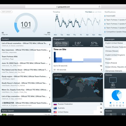 GoSquared Now Dashboard – The most accurate real-time website analytics to see what's happening on your website right now.