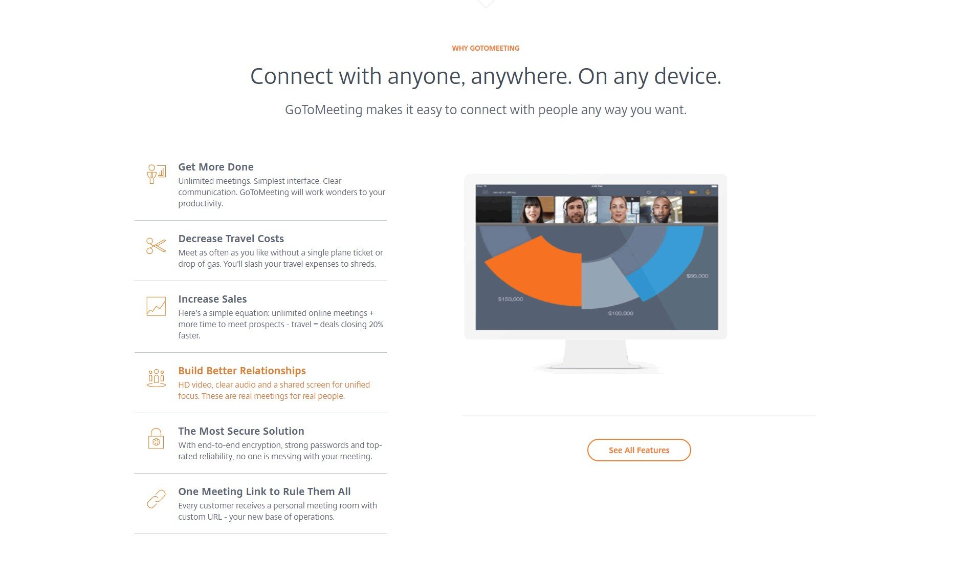 GoToMeeting Alternatives and Similar Apps and Websites