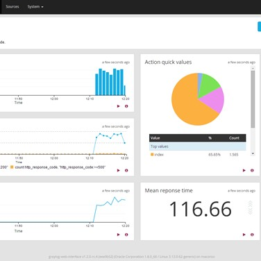 Graylog Alternatives and Similar Software - AlternativeTo net