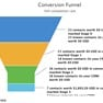 Conversion Funnel icon
