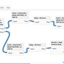 Drag-and-Drop Customer Journey Mapping