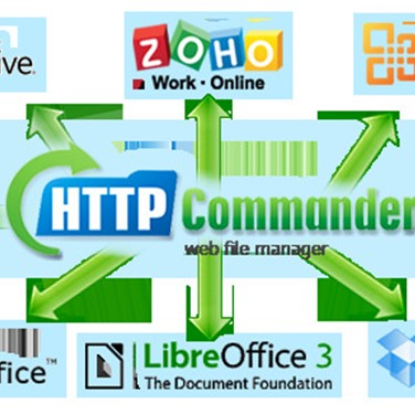 HFS (HTTP File Server) Alternatives for Microsoft IIS