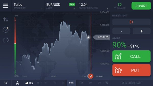 Binary options alternative