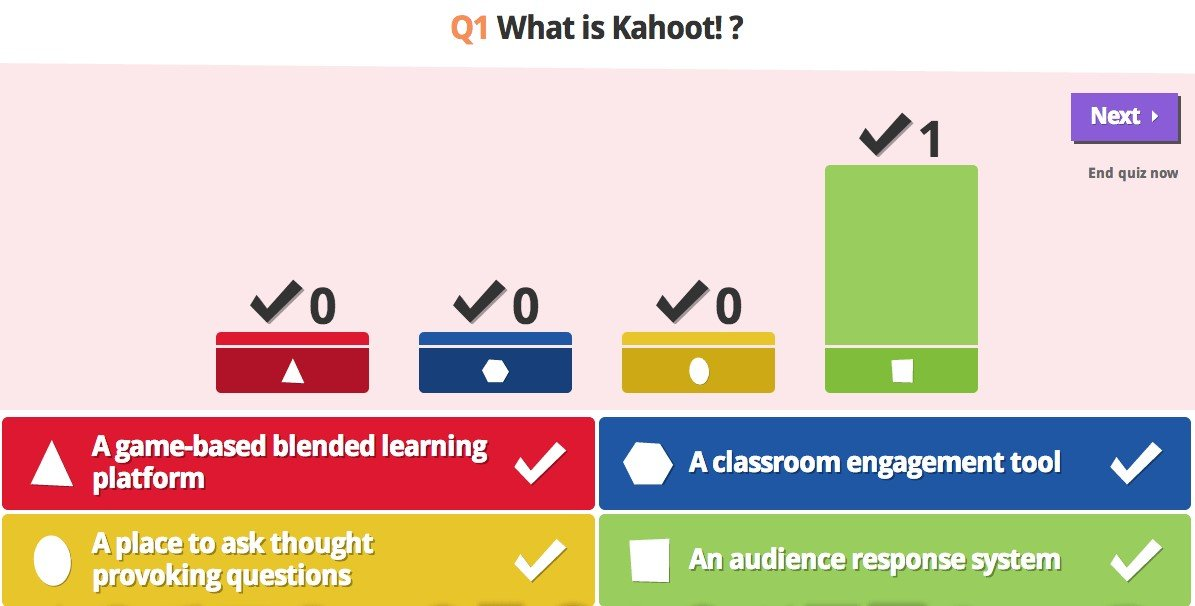 Kahoot Alternatives And Similar Apps And Websites