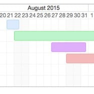 Gantt plugin, used by Framaboard