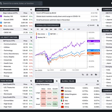 Koyfin Alternatives And Similar Software Alternativeto Net Koyfin is financial data and analytics platform for researching stocks and understanding market trends. koyfin alternatives and similar