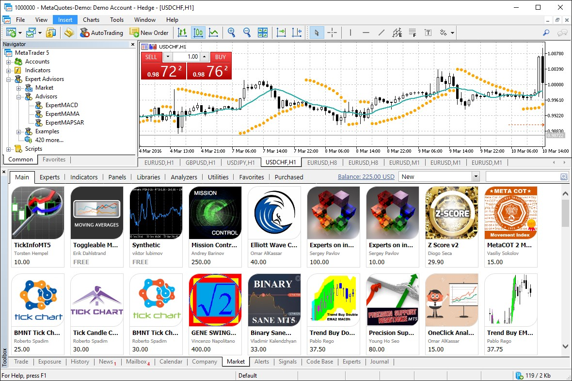 Ninjatrader Alternatives and Similar Software