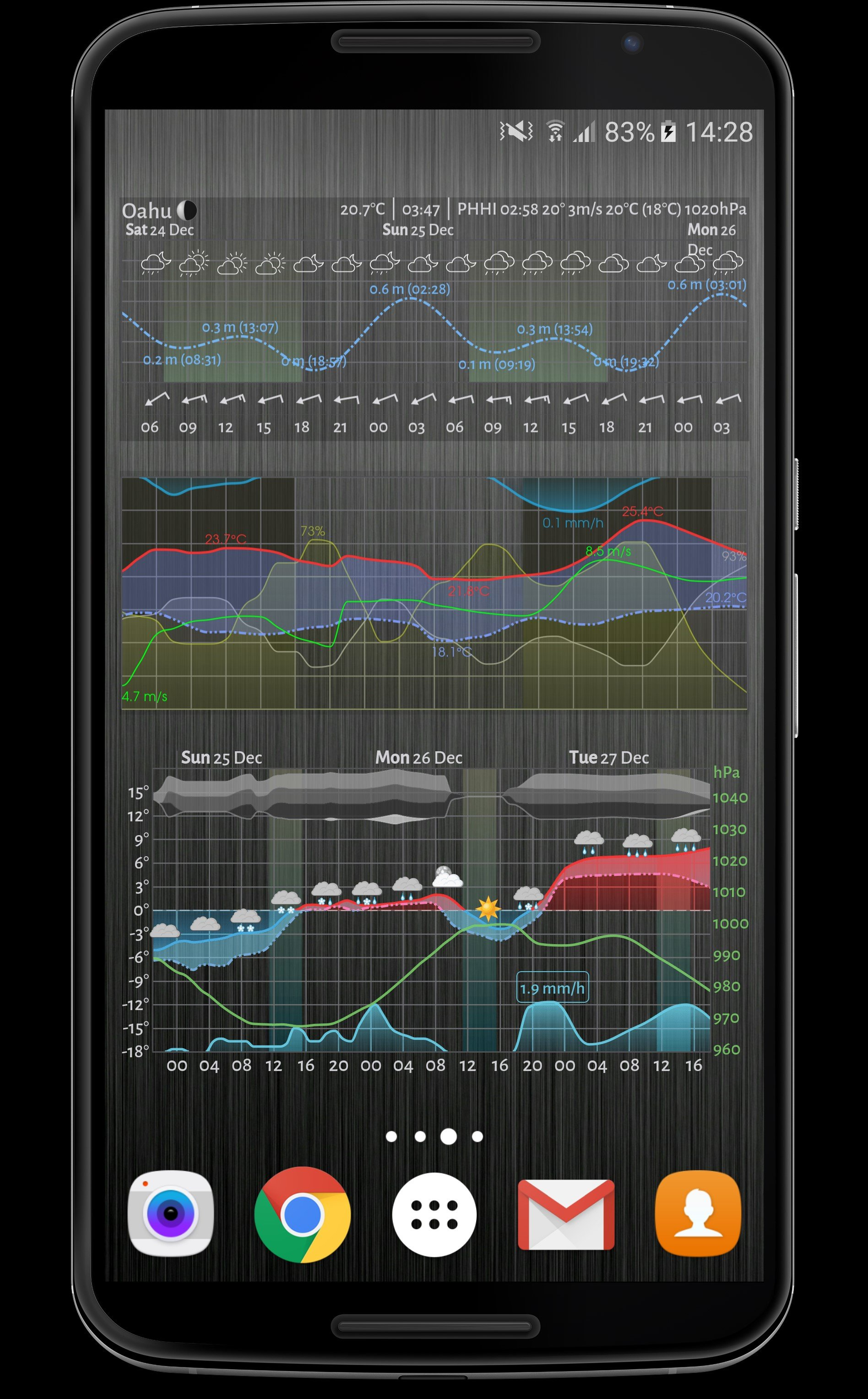 Meteogram weather and tide charts alternatives and similar apps its possible to update the information on meteogram weather and tide charts or report it as discontinued duplicated or spam nvjuhfo Choice Image