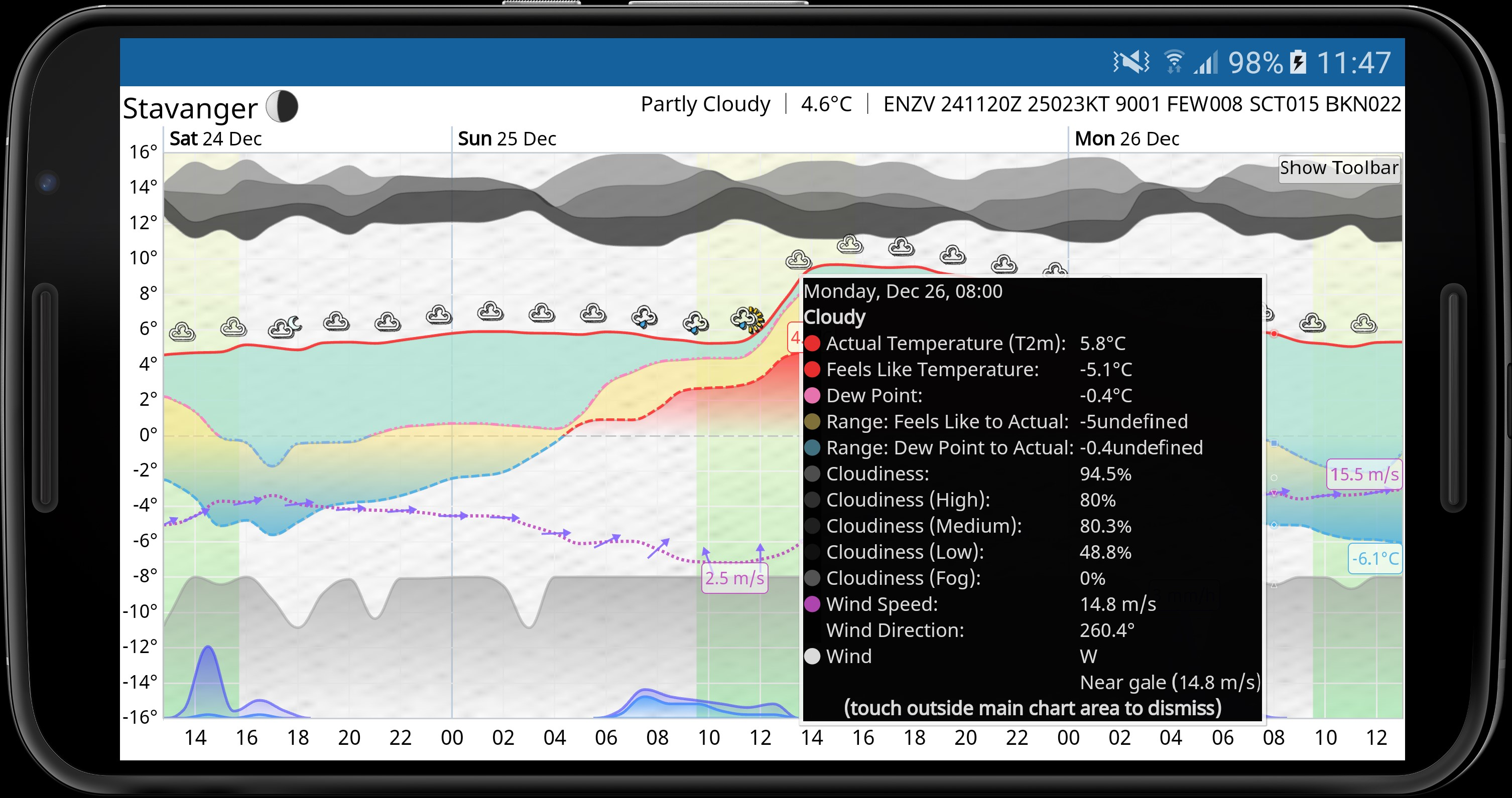 Meteogram Weather and Tide Charts Alternatives and Similar Apps