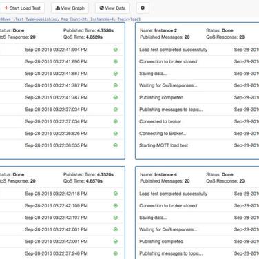 MQTTBox Alternatives and Similar Software - AlternativeTo net