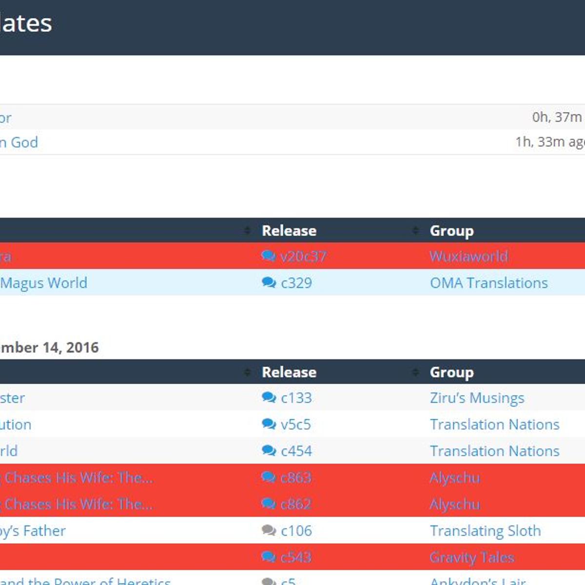 NovelUpdates Alternatives and Similar Websites and Apps