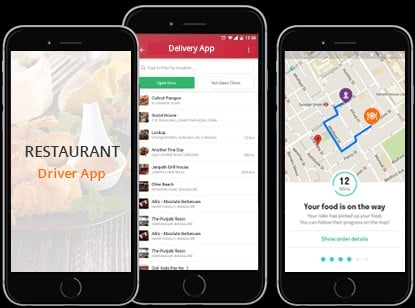 Online Food Ordering System - Kopatech Alternatives and