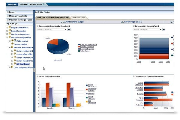 Oracle Hyperion Alternatives and Similar Software