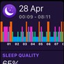 Pillow on the Apple Watch: Daily report