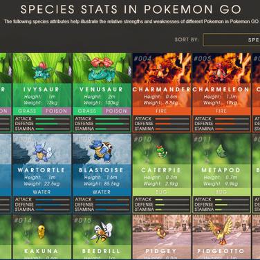 SilphRoad Pokemon GO Tools Alternatives and Similar Websites