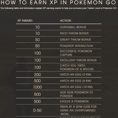SilphRoad Pokemon GO Tools Alternatives and Similar Websites and