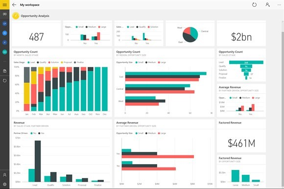 Power Bi For Office 365 Alternatives And Similar Software