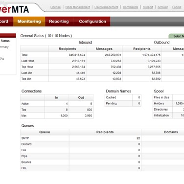 PowerMTA Alternatives and Similar Software - AlternativeTo net