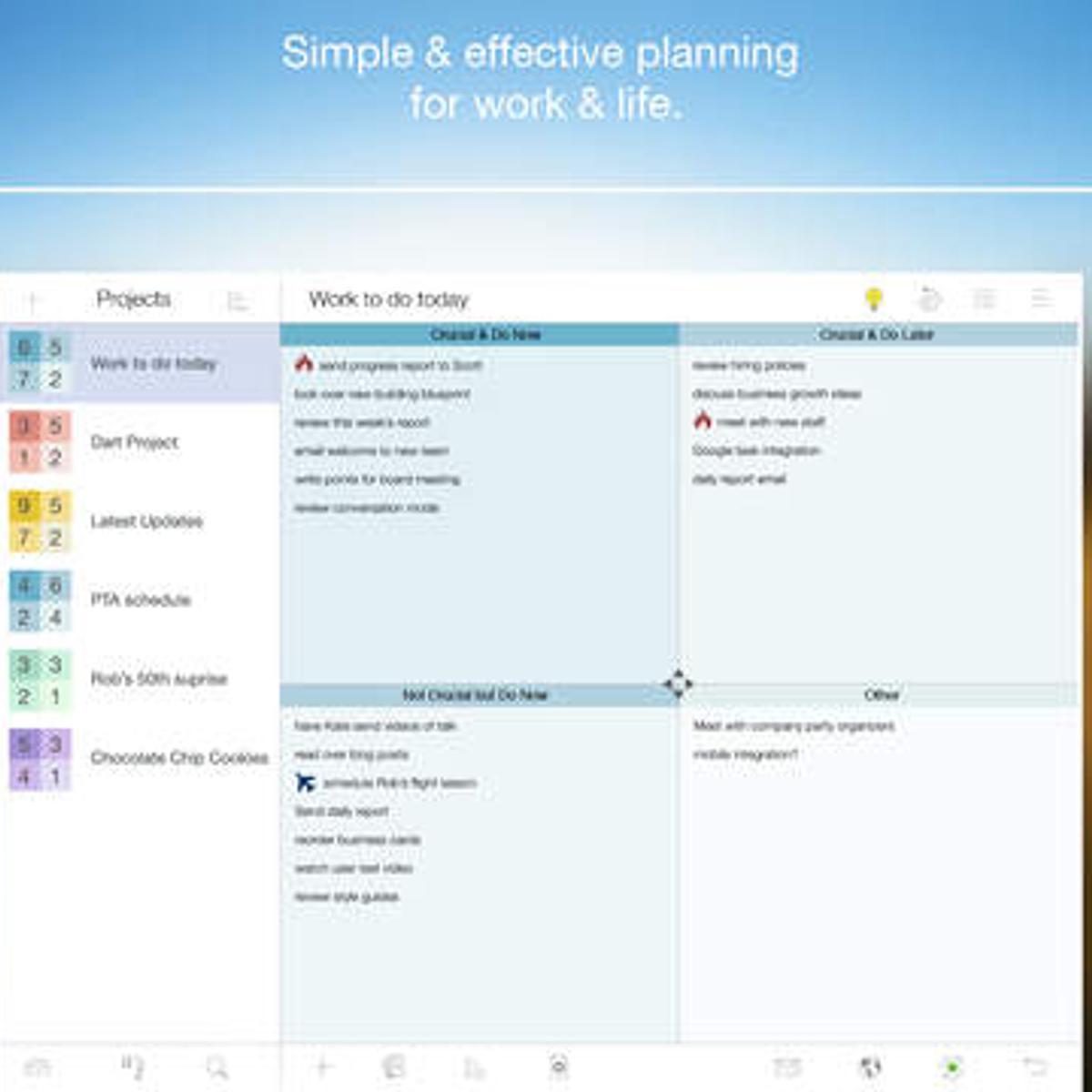 Priority Matrix Alternatives and Similar Software