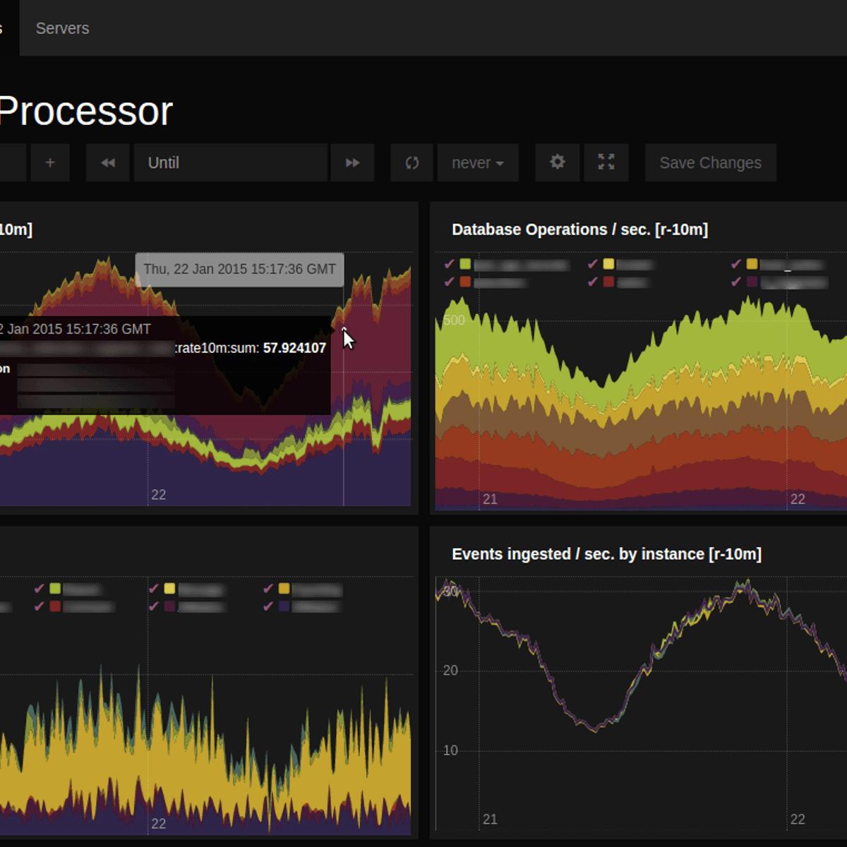 Prometheus Alternatives and Similar Software - AlternativeTo net