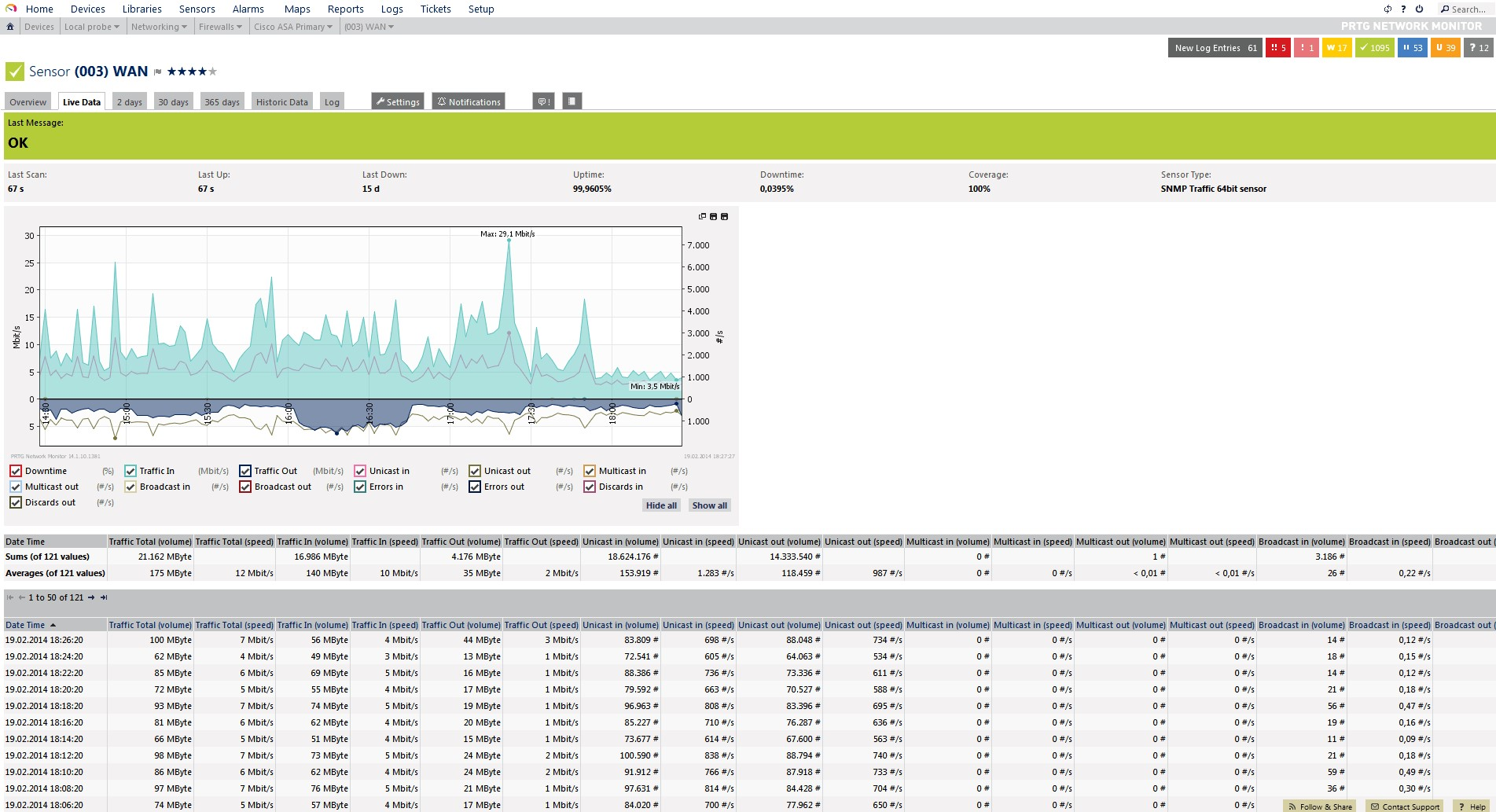 PRTG Network Monitor Alternatives and Similar Software