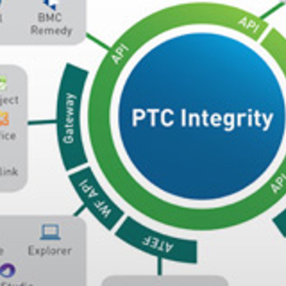 Ptc Integrity Alternatives And Similar Software
