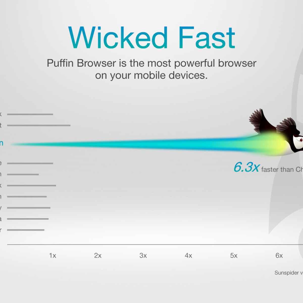 Puffin Web Browser Alternatives for Windows Phone