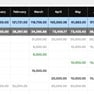 The Cash Flow Table shows you every transaction, beautifully organized by week or month. icon