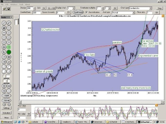 Open source trading software linux