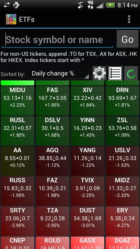 Real Time Stock Quotes Prepossessing Realtime Stock Quotes & Tiles Alternatives And Similar Apps