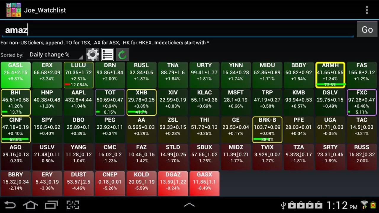 Tvix Stock Quote Custom Realtime Stock Quotes & Tiles Alternatives And Similar Apps