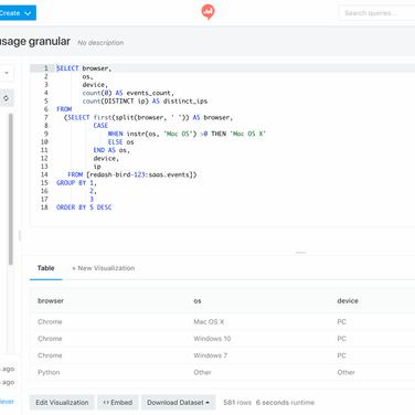 Redash Alternatives and Similar Software - AlternativeTo net