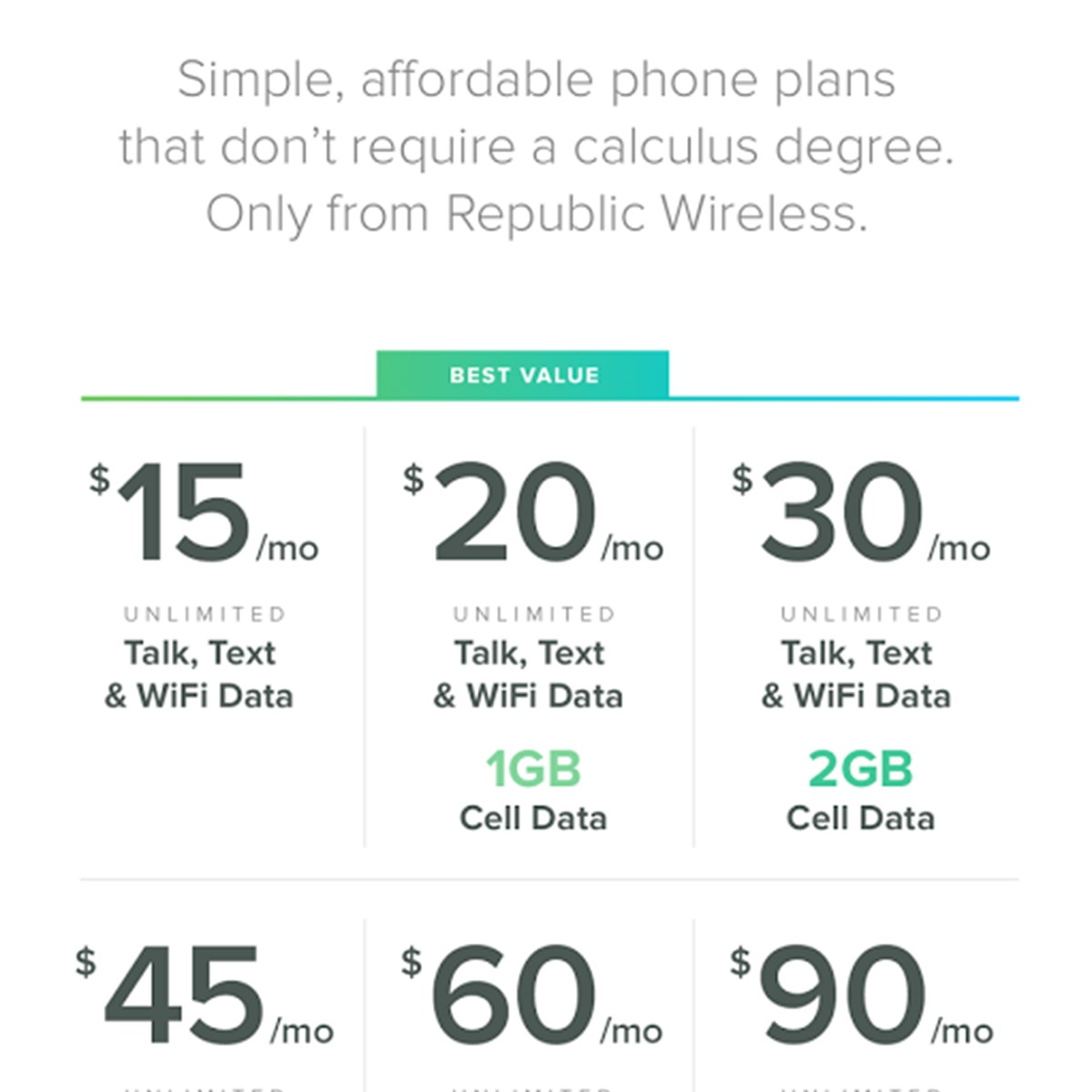 republic wireless iphone republic wireless alternatives and similar apps 9839