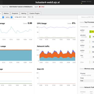 Server Density Alternatives and Similar Software