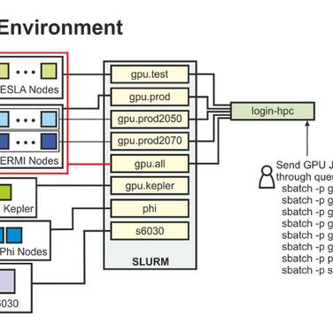 Slurm Alternatives and Similar Software - AlternativeTo net