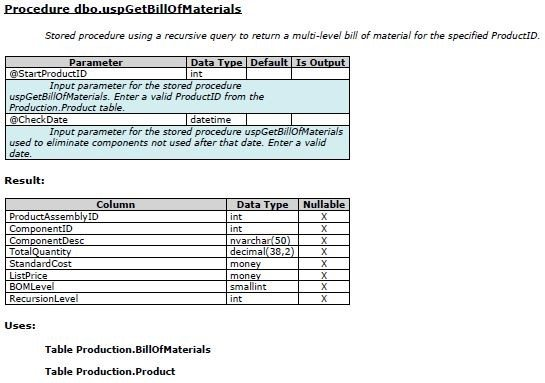 Sql data dictionary alternatives and similar software for Data dictionary format