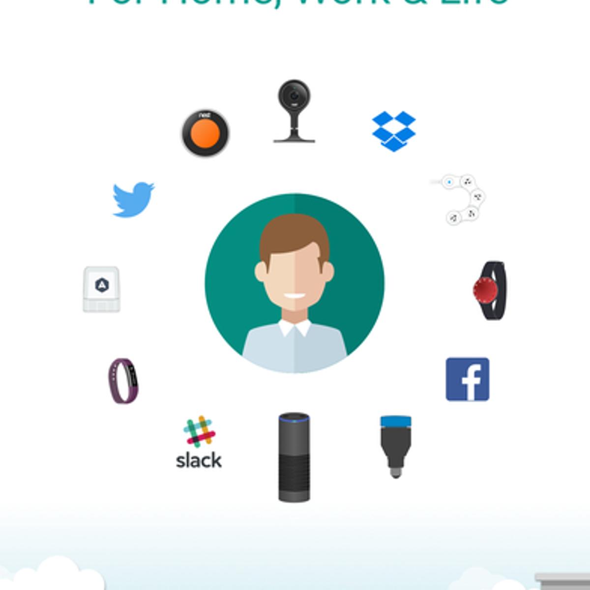 Stringify Alternatives and Similar Apps - AlternativeTo.net