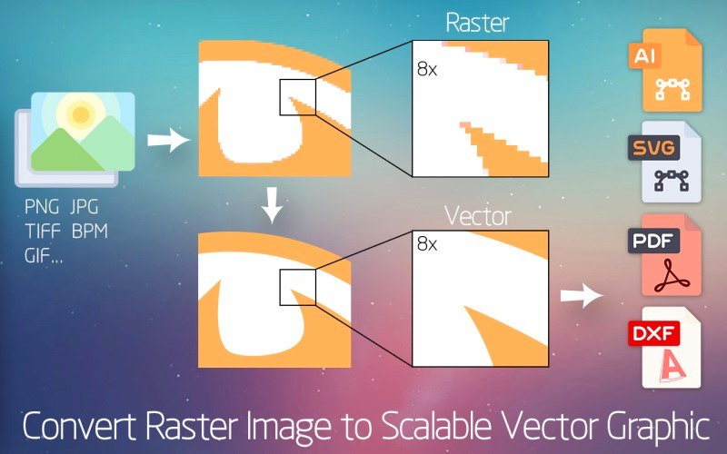 Super Vectorizer Alternatives and Similar Software