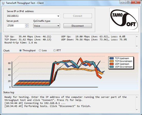 Iperf android test tools