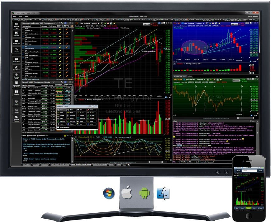 Best forex trading software for mac