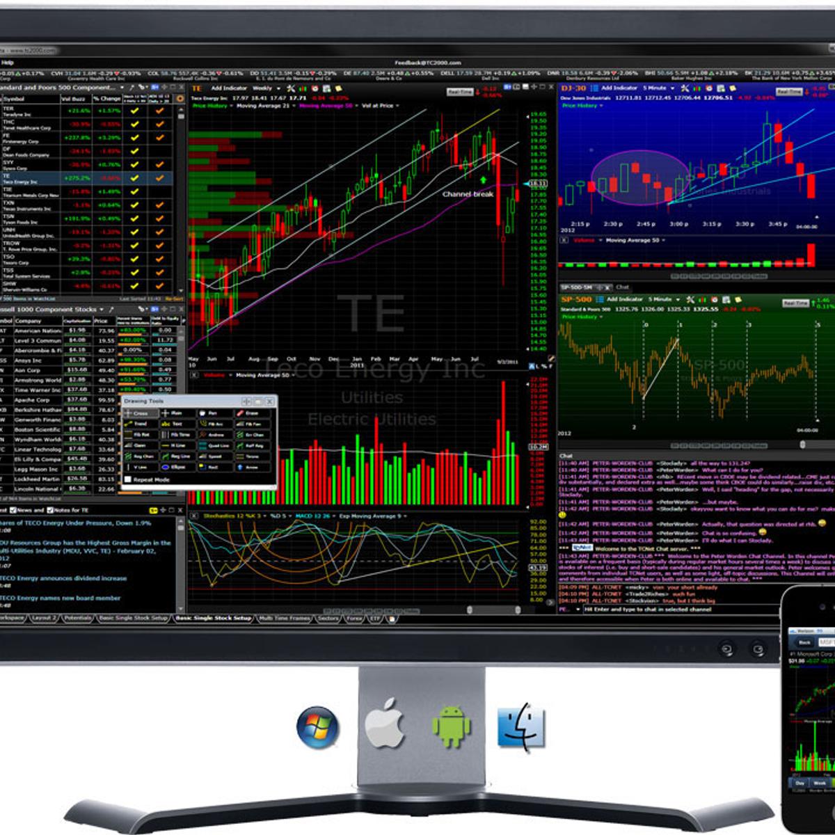 Tc trading system