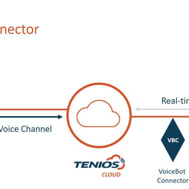 TENIOS Voice API Alternatives and Similar Software